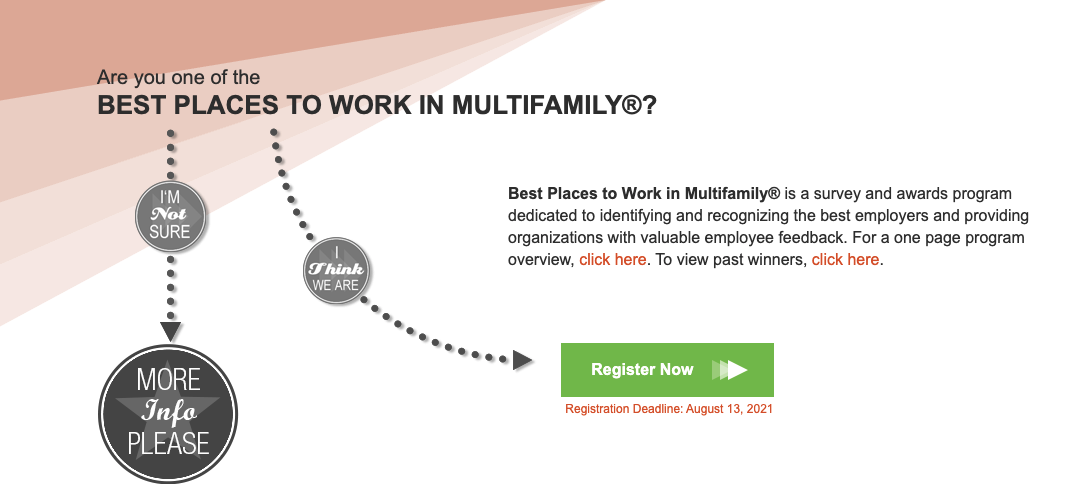 First Companies Ranked Nationally as Best Places to Work® Multifamily